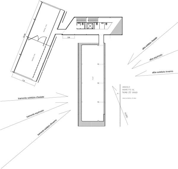 sistema passivo risparmio energetico Model (1)