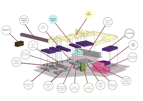 Diagramma-programmi
